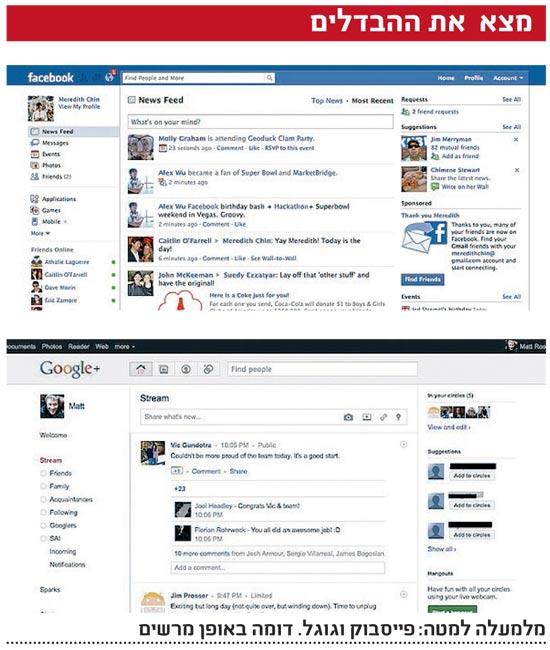מצא את ההבדלים / מתוך: פייסבוק גוגל